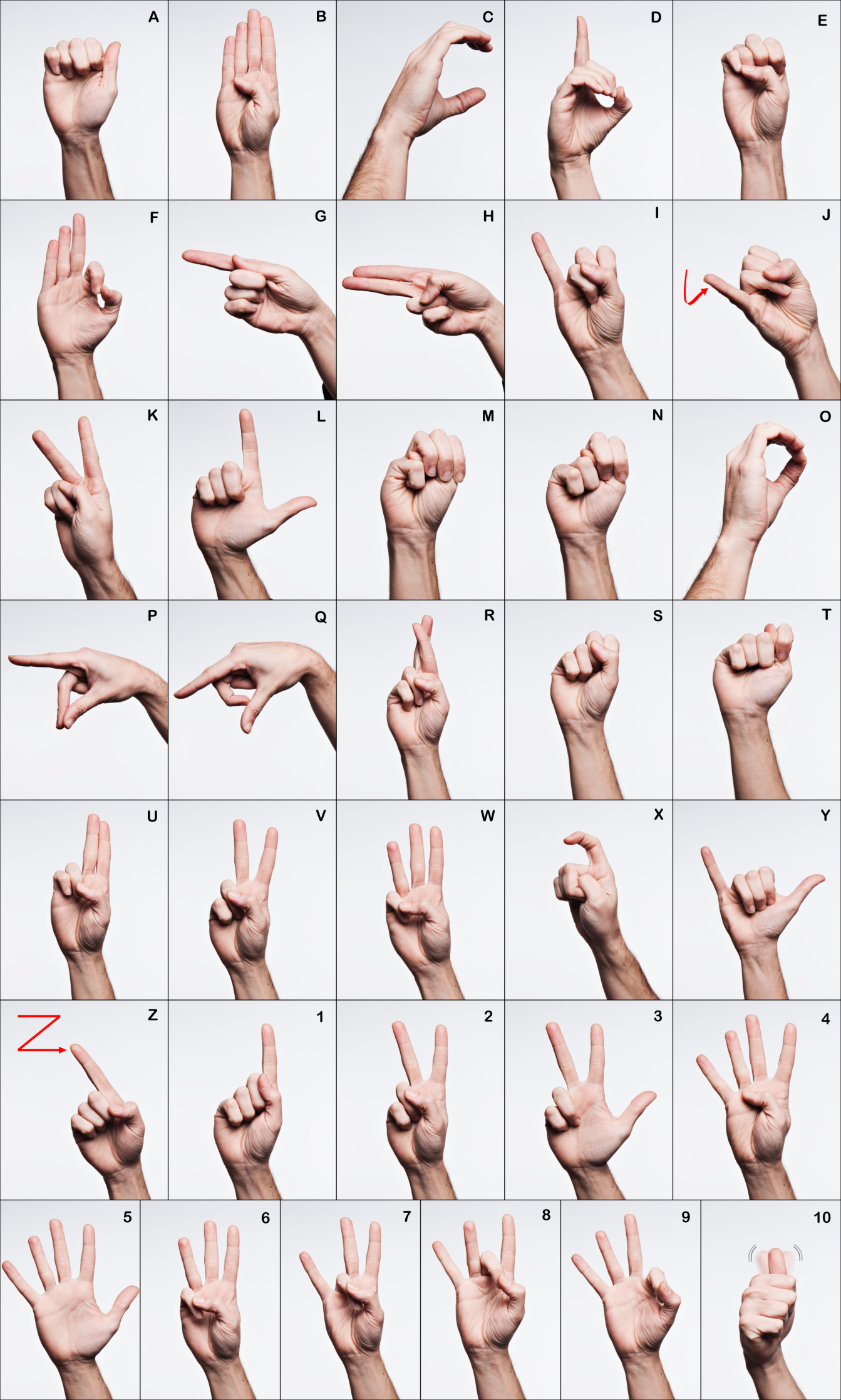 regular turn in american sign language essay Free essay: in america it is called american sign language (asl) sign language is different all over the world it is not universal for deaf people their.